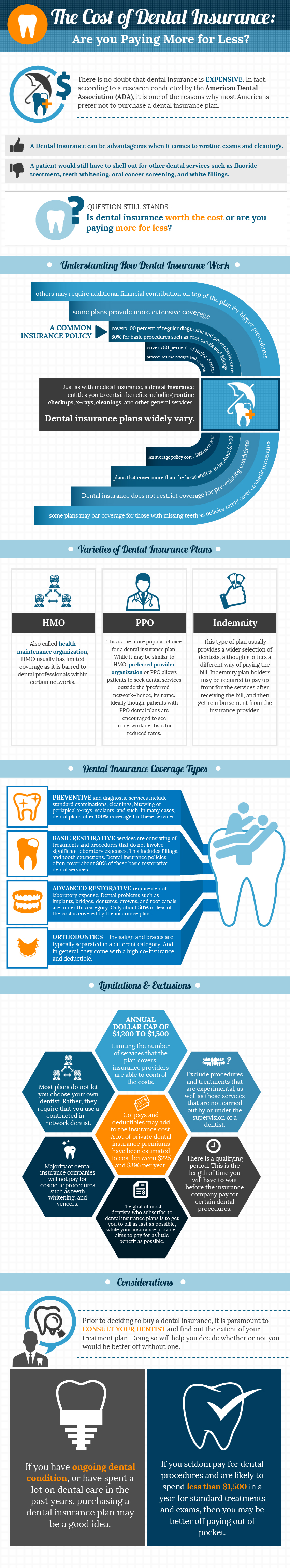 the-cost-of-dental-insurance_infographics-copy